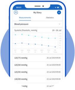 mediteo - medical diary
